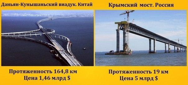 Вторые сутки горестный вой доносится с украинских болот. Ему вторят местные либералы