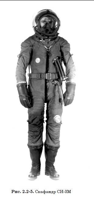Авиационные скафандры СИ-1 и СИ-3М: первые самостоятельные разработки «Звезды» оружие