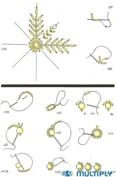 Красивейшие узоры для вышивки бисером вышивка бисером
