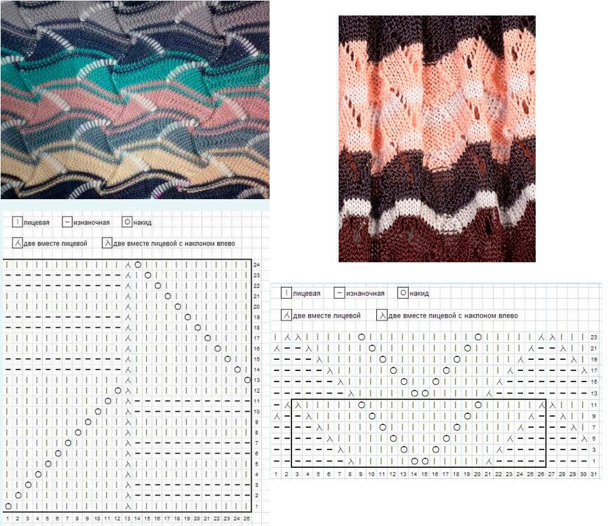 Миссони. Что за стиль «Миссони», выглядит, Миссони, вязании, стильно, вязания, очень, создавать, технике, зигзага, платья, волнообразные, части, расположенные, смежно, другом, похожие, прибоя, линию, особенно