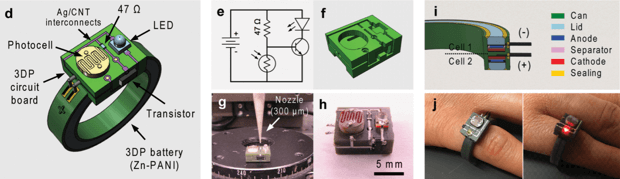 Инженеры создали цинк-ионный аккумулятор для носимых гаджетов