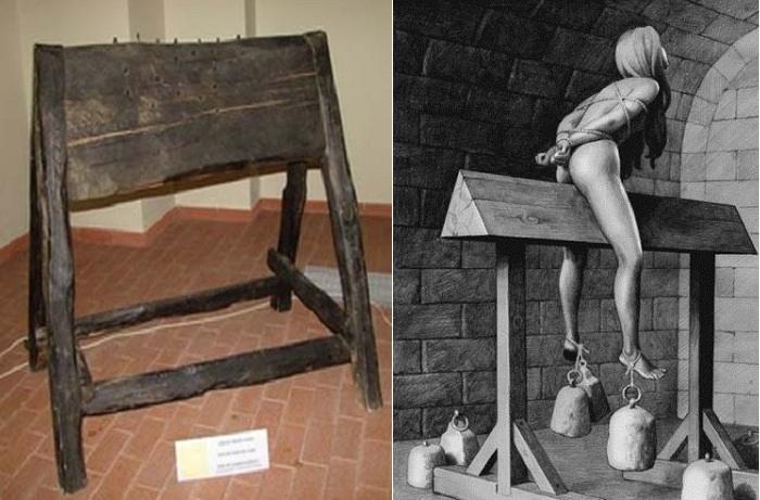 Средневековые сексуальные предметы пыток