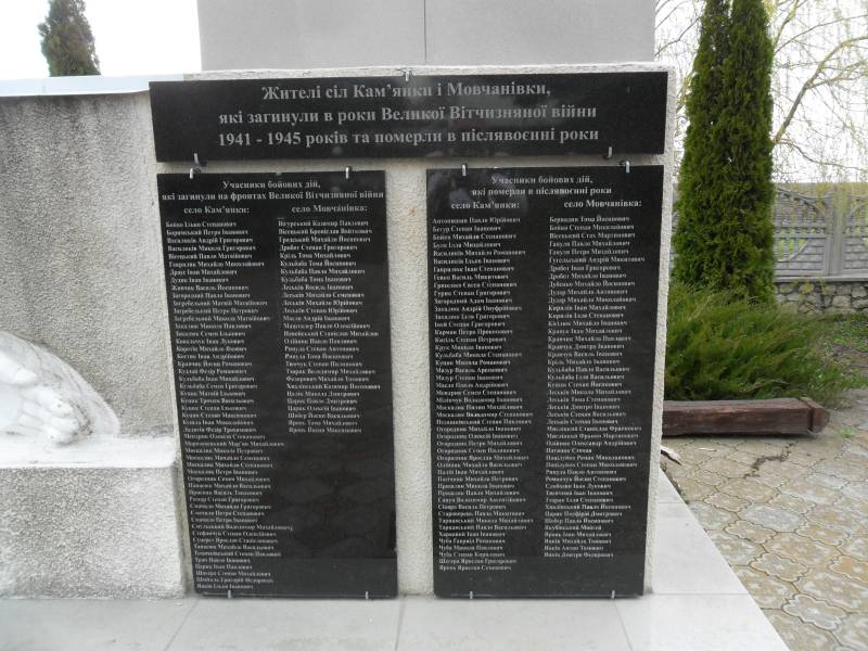 Западная Украина: памятники, память и беспамятство украина