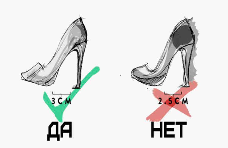 Как при покупке всего за 2 секунды определить, будут ли туфли удобными, или нет