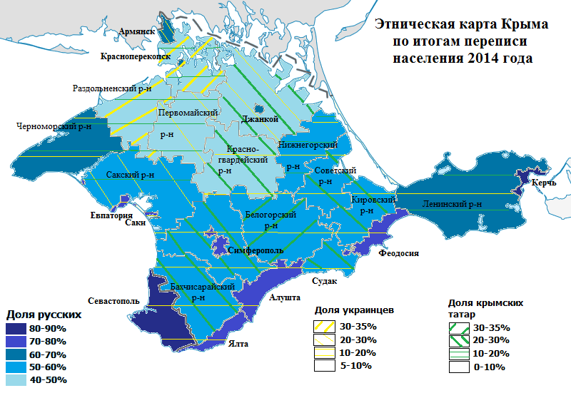 «Крымский вопрос»: чья бы ко…
