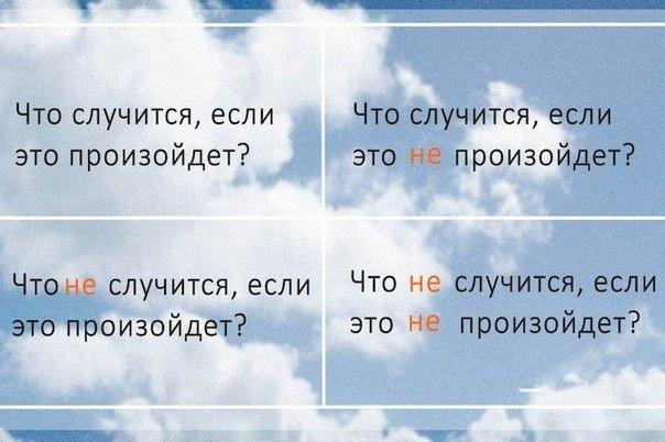 Простейшая техника принятия решений. Квадрат Декарта.