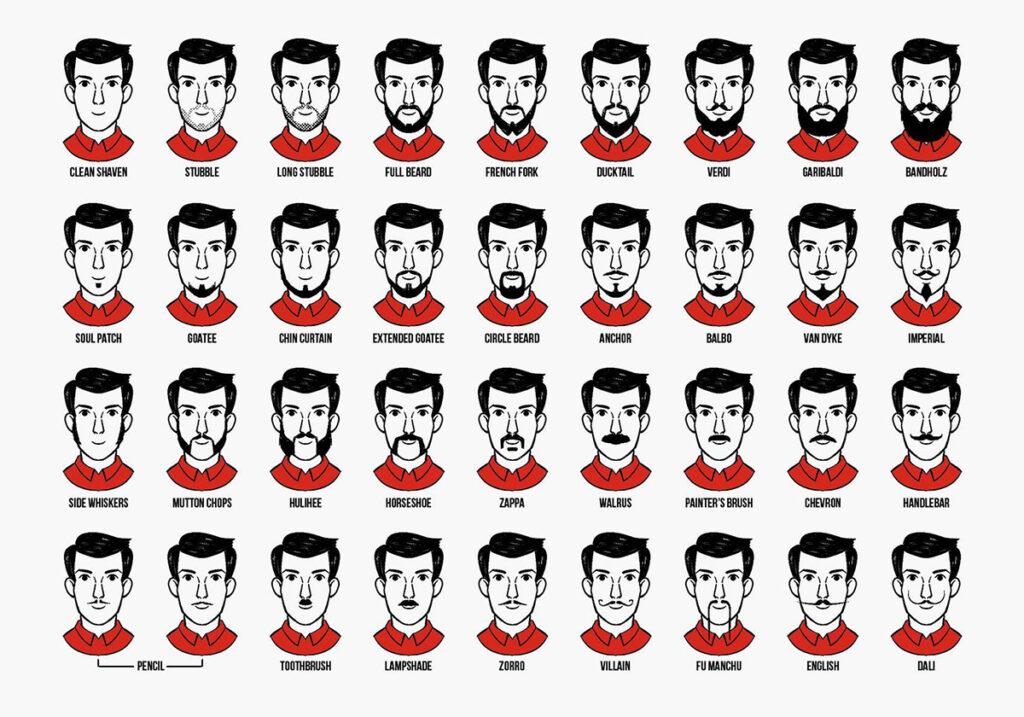 Усы и борода бесполезны с точки зрения эволюции — но зачем тогда они мужчинам? биология,красота,культура,мужчины