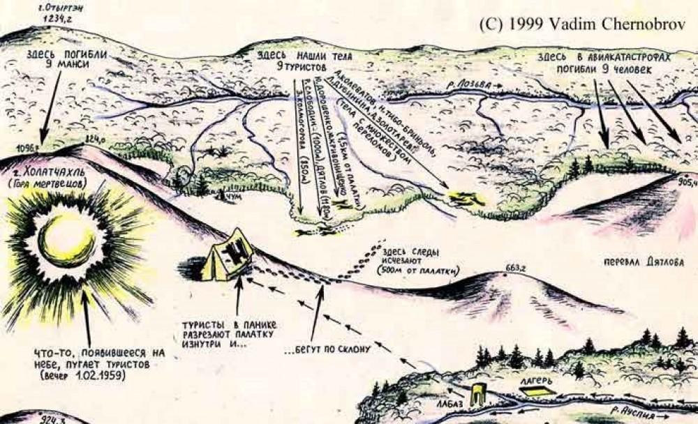 Тайна горы Мертвецов. Группа Дятлова