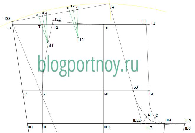 Особенности построения брюк на полные фигуры