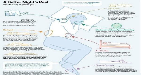 12 опасных привычек во время сна!
