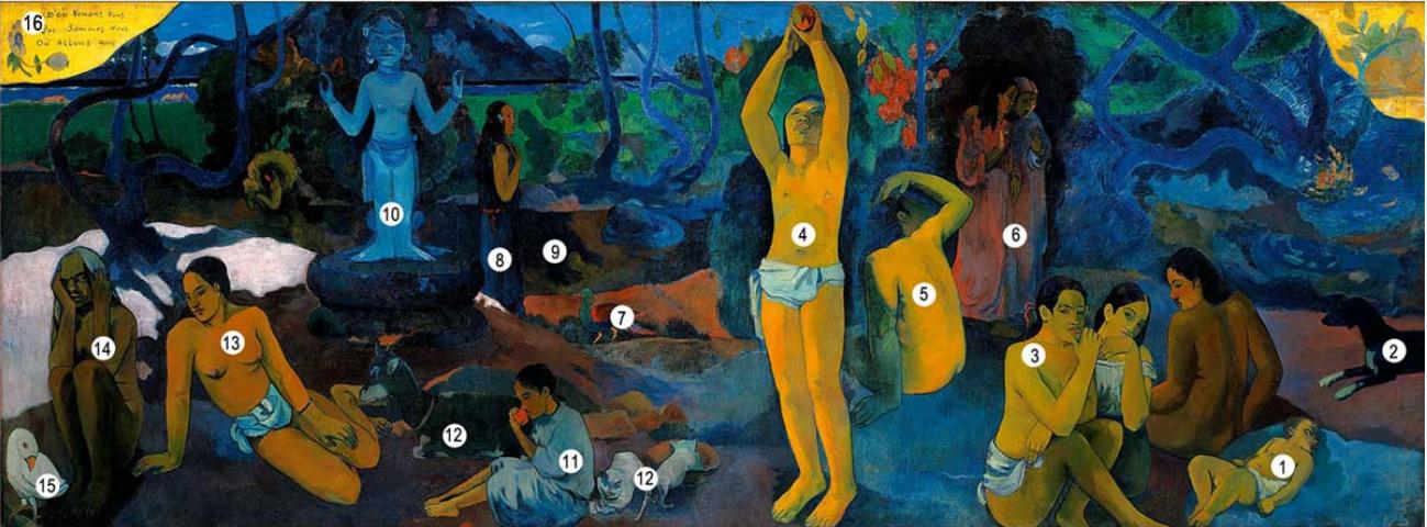 Поль Гоген «Откуда мы пришли? Кто мы? Куда мы идём?» 15 символов
