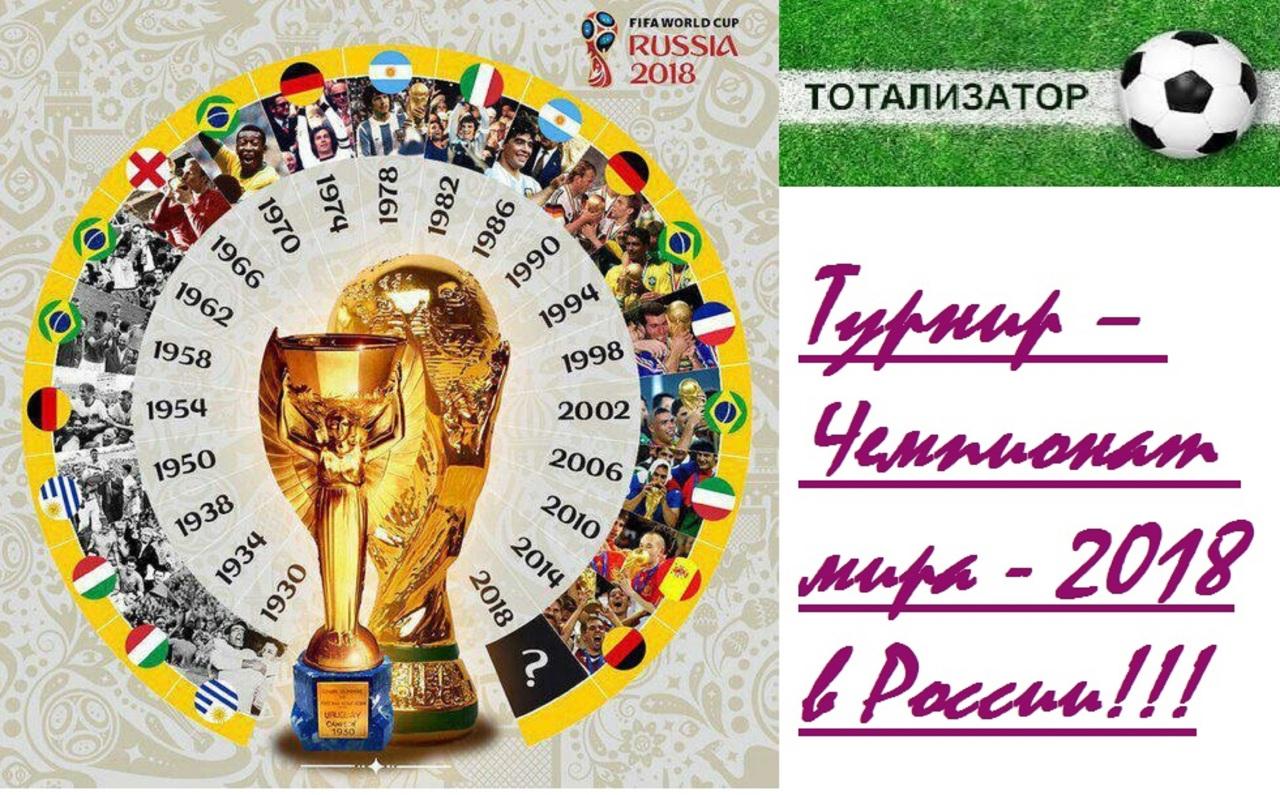ТОТО. Чемпионат Мира по футболу в России