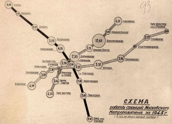 Схема метро в 1945 году. /Фото:rgantd.ru