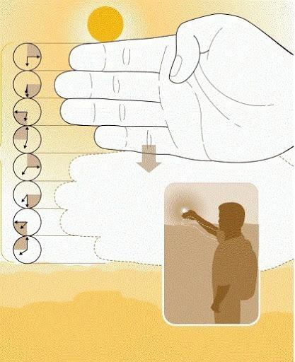 Подсчет времени до заката без часов: вытянутая рука позволяет точно понять время Культура