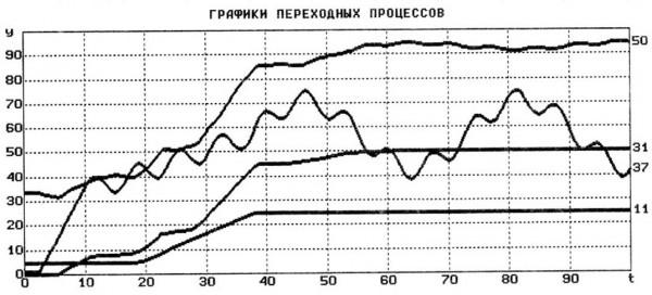 Да здравствует Великая Октябрьская социалистическая революция - эпохальное событие планеты!!!