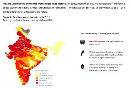 Индия: Мы стоим на пороге самого худшего водного голода в истории