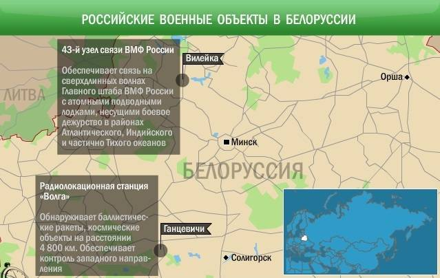 Вилейка, Ганцевичи и безопасность Беларуси