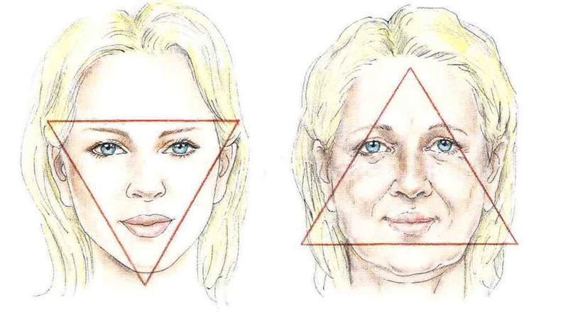 Треугольник МОЛОДОСТИ вашего лица: Делайте это и будете выглядеть на 20 лет моложе!