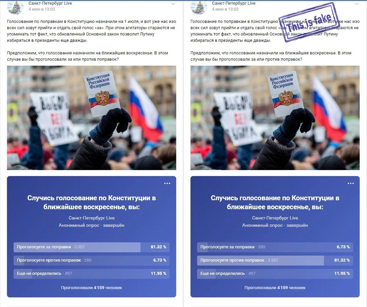 Как народ «однозначно» против поправок. Голосование по городам