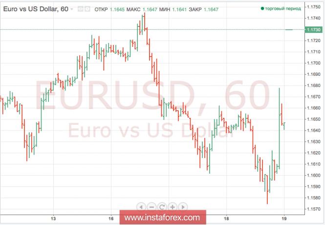 Доллар снижается в понедельник, 23 июля