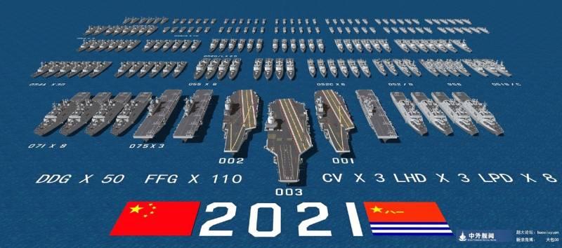 В Китае показали состав своего флота к концу 2021 года Новости