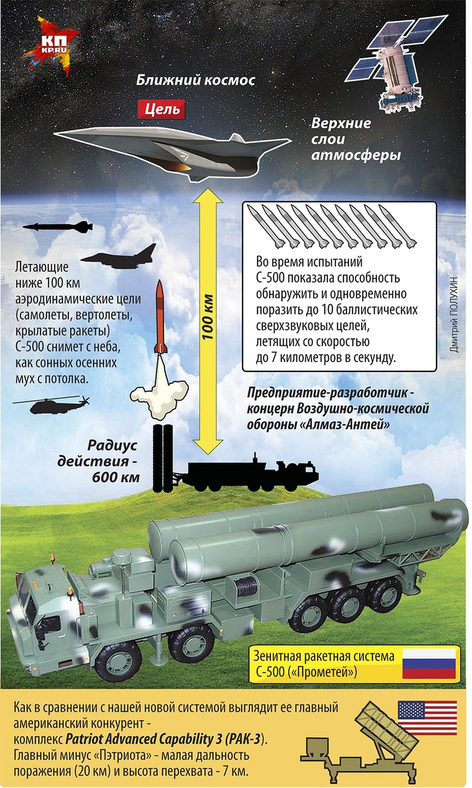 Разработчик рассказал о возможностях С-500