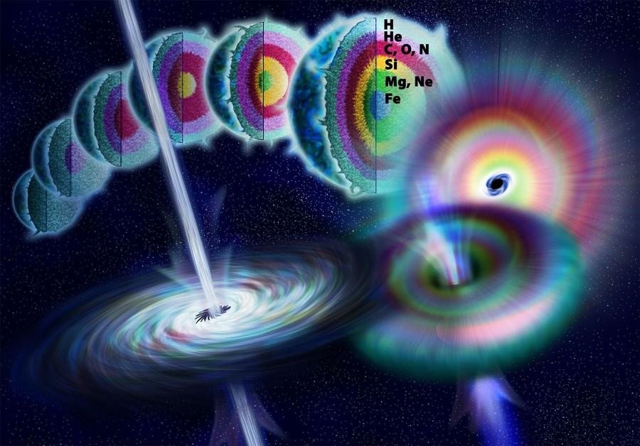 Внимание. Раскрытие Обновлённой Вселенной