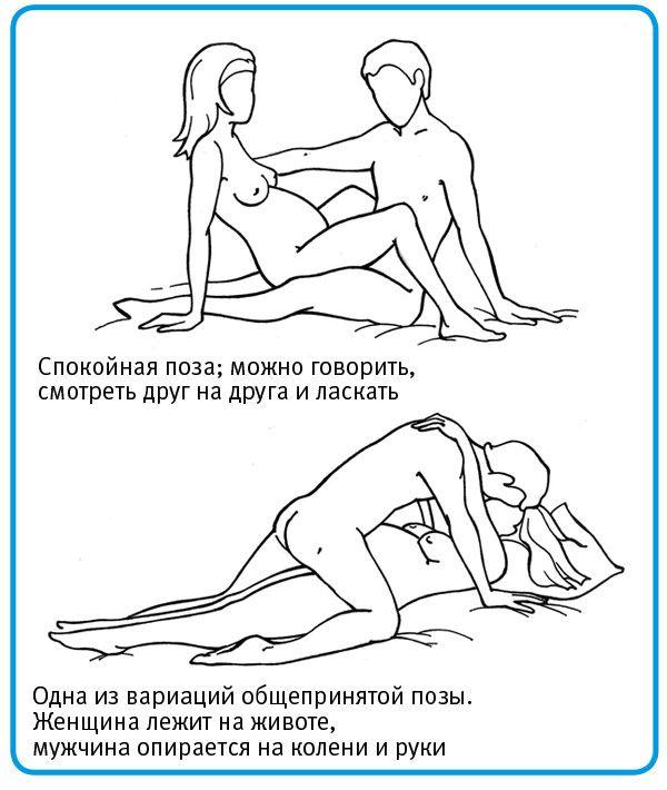 Как заниматься сексом при беременности: рекомендуемые позы