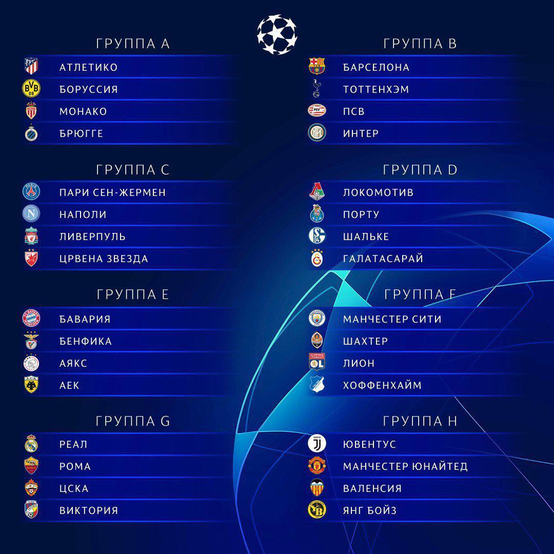 Лига чемпионов 2018/2019 - Группы