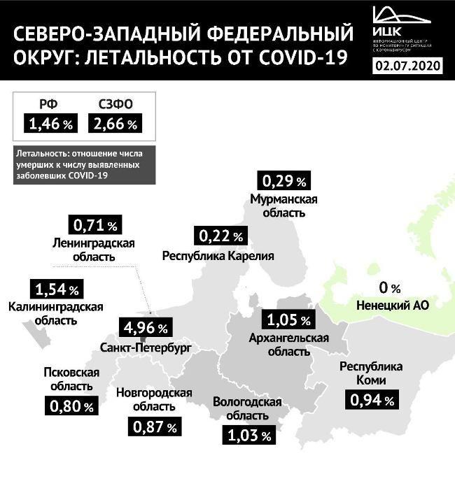 Петербург вышел на первое место в России по летальности от COVID-19 области—, Петербурге, наблюдается, только, России, регионах, летальность, COVID19, погибших, числа, годаРост, вируса, сайта, жертве, молодой, начала, Самой, пациентов, смерть, подтверждена