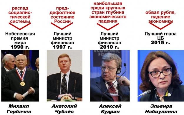 О заморозке валюты и тревожном звонке для России