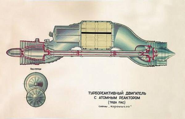 Почему не взлетели ядерные самолеты? атомном, должен, реактор, войны, двигателя, Появившаяся, отличие, обычного, турбореактивного, Только, нагретый, движке, обеспечивает, создан, воздух, проходящий, через, выделяемые, основе, двигатель