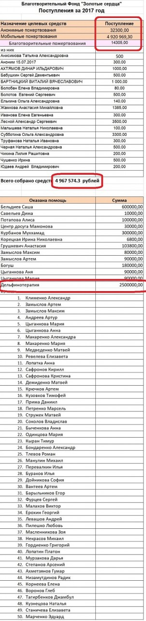 как заработать 30000000 рублей за 3 года микрозаймы по всей россии без отказов zaimionline.xyz