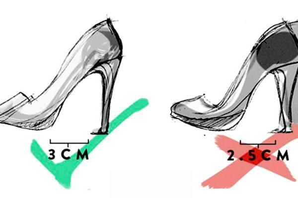 5 хитростей, как за одну минуту понять — удобные туфли или нет (и они реально работают)