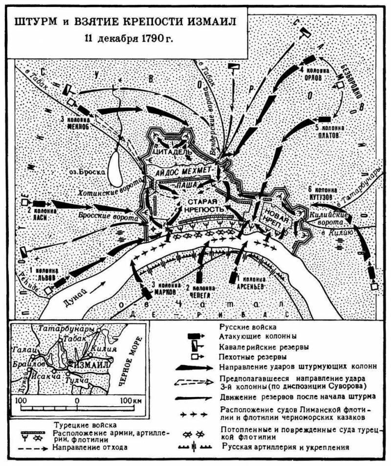 «Штурм – смерть». Как Суворов уничтожил турецкий гарнизон Измаила история