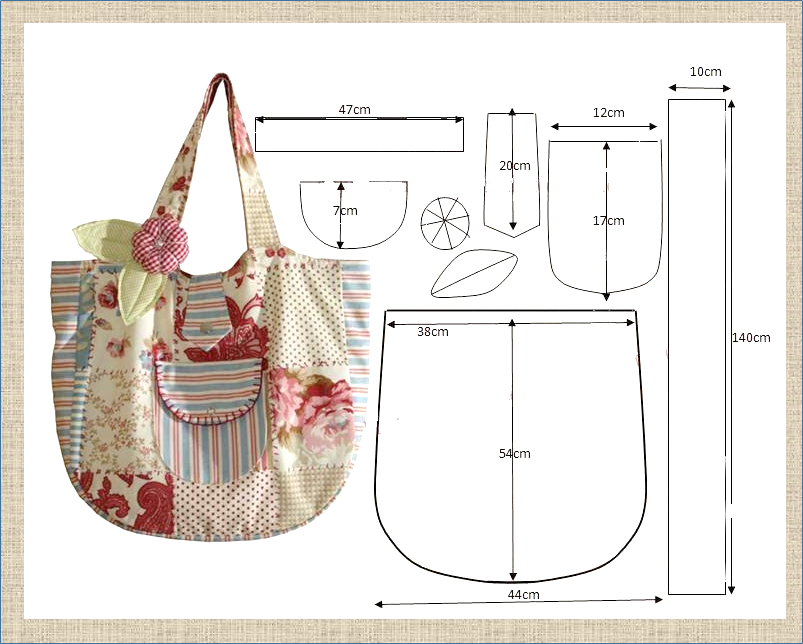 Пляжная сумка, какие они бывают и из чего можно сшить и связать