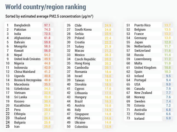 Сколько зарабатывают в Исландии – стране с самым чистым воздухом в мире