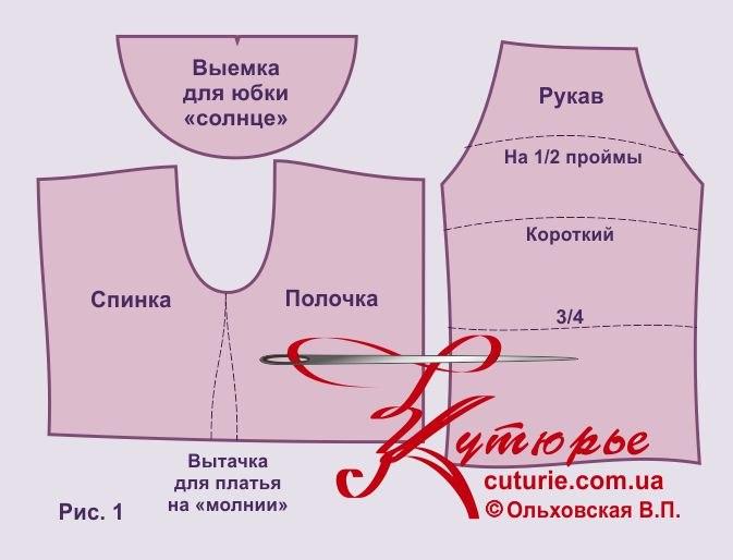 Платье «барышня-крестьянка» 1