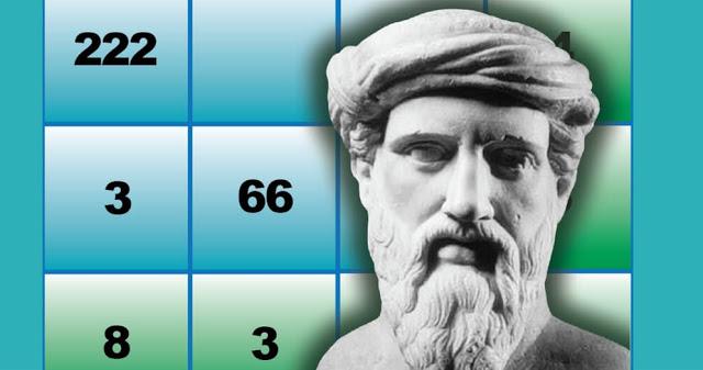 Квадрат Пифагора: как рассчитать психоматрицу по дате рождения