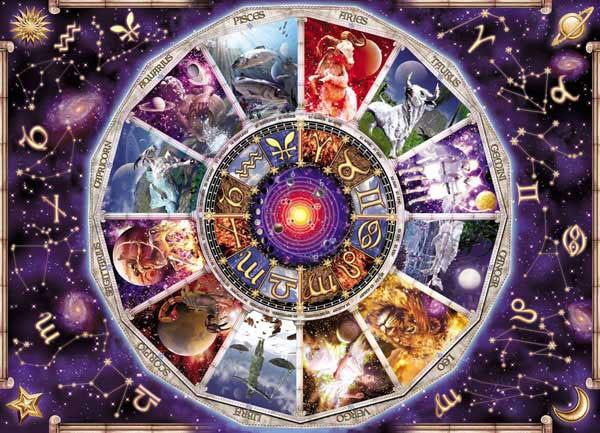Внешность по знаку зодиака