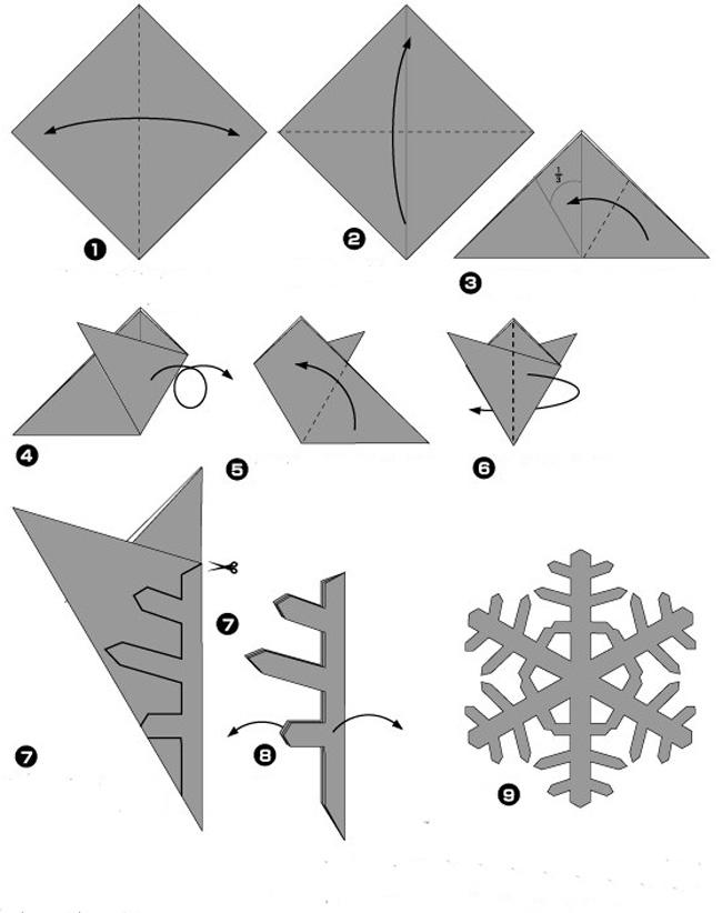 сути, красивые снежинки из цветной бумаги схемы для вырезания чтобы мамы дочки