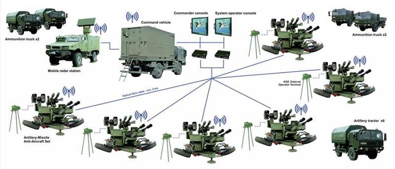 ЗРПК PSR-A Pilica для польской армии оружие