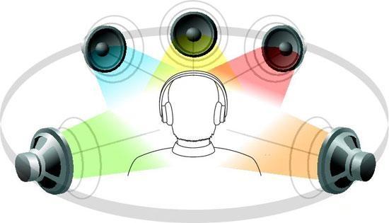 Как включить пространственный звук (объемный, 3D-звук) в Windows 10
