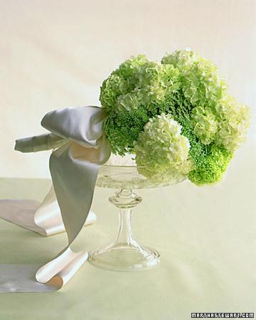 Цвет и цветы. Зеленый