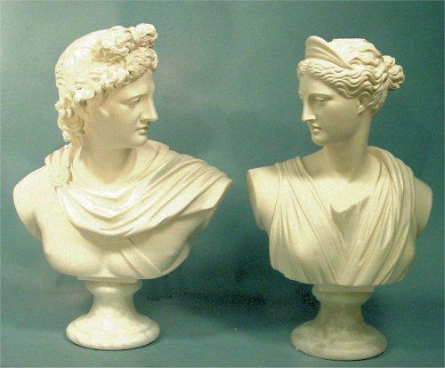 Самооценка, Анима и Анимус