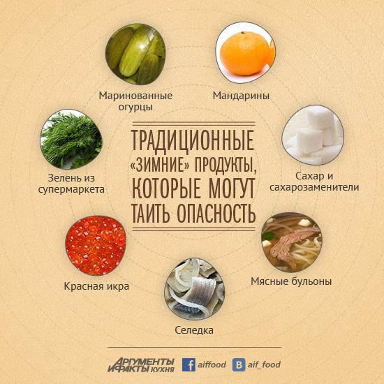 Традиционные продукты зимнего меню, которые могут быть опасны для здоровья