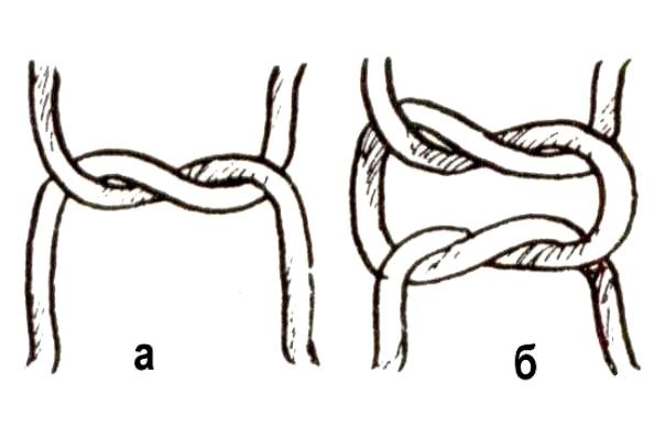 Узлы макраме