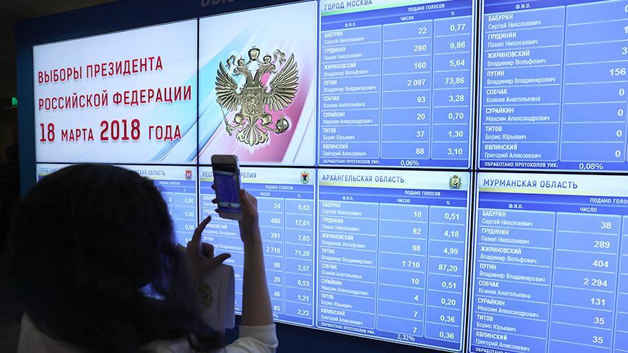 ЦИК прогнозирует, что Владимир Путин может показать в 2018 году результат от 73,9 до 77%.