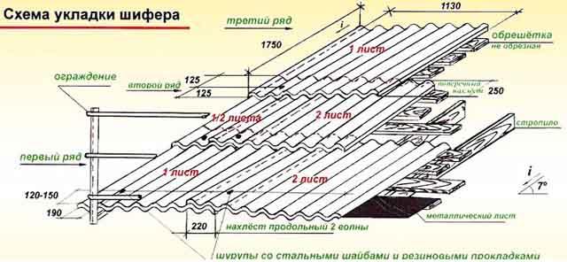 Схема укладки шиферных листов