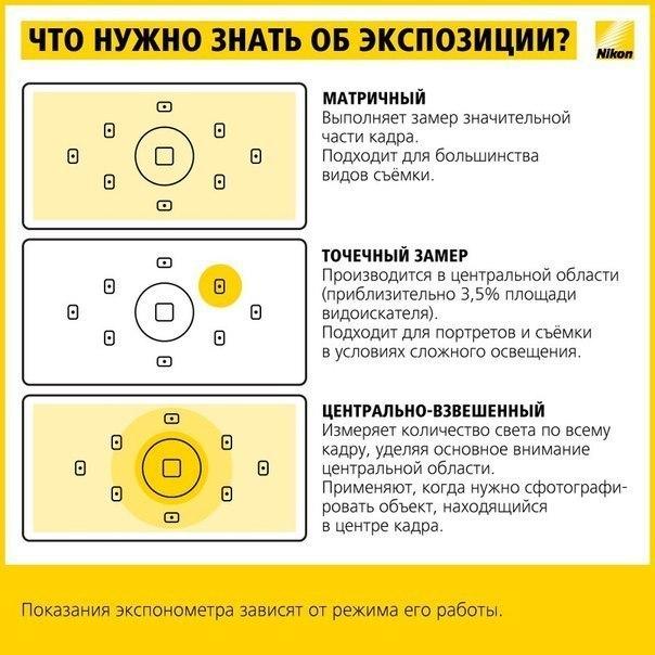роль интерьере памятка для настройки цифровых фотоаппаратов ездила костромскую область